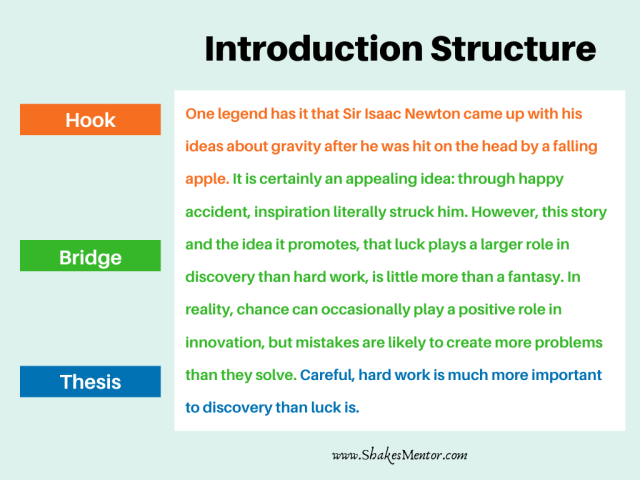 3 Part Introduction Structure Essay Writing Skill Introductory Paragraph Example Of For Essays