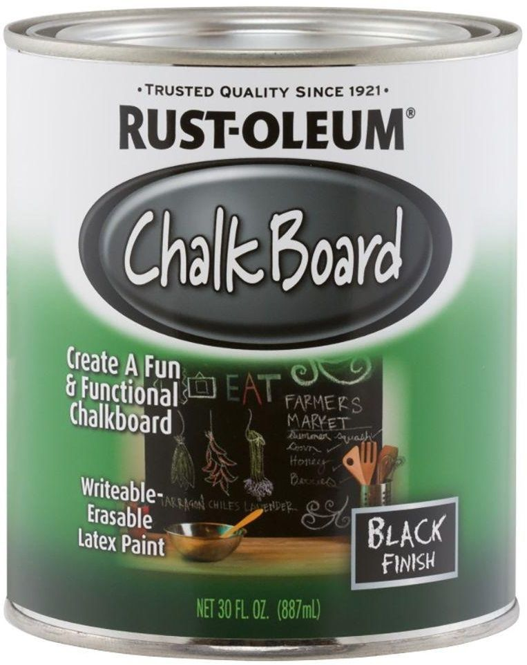 Is Chalk Paint Suitable For Kitchen Cabinets
