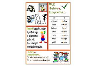 'i' before 'e'  | Spelling Rule | Chart. See PHONOLOGICAL AWARENESS at ... www.abcteachingresources.com