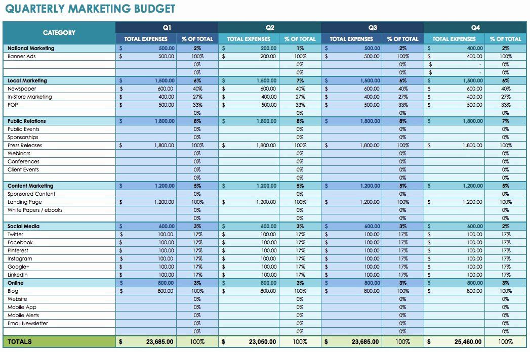 Fresh Basic Marketing Plan Template in 2020   Marketing ...