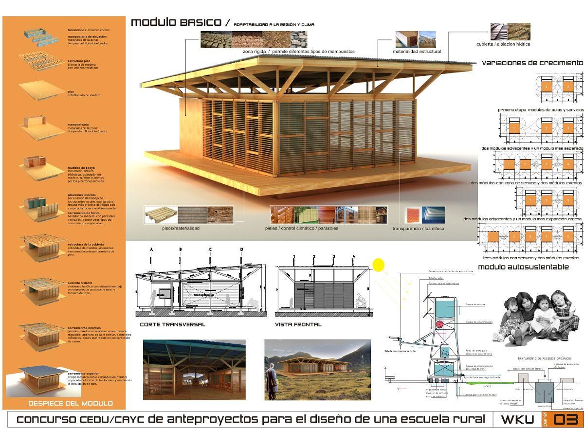 Concurso Escuela Rural Para Norte Argentino Stc
