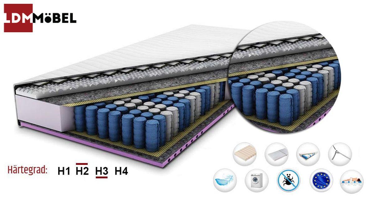 Unsere Matratze Besteht Aus 9 Zonen Taschenfedern Hochelastischem Schaumstoff Und Moletschaum Die M Schaumstoffmatratze Matratze Taschenfederkernmatratze