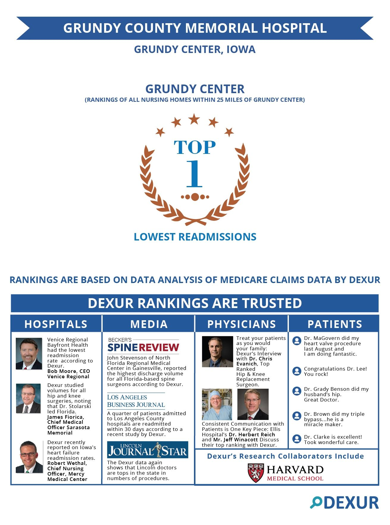 Grundy county memorial hospital is among the top ranked
