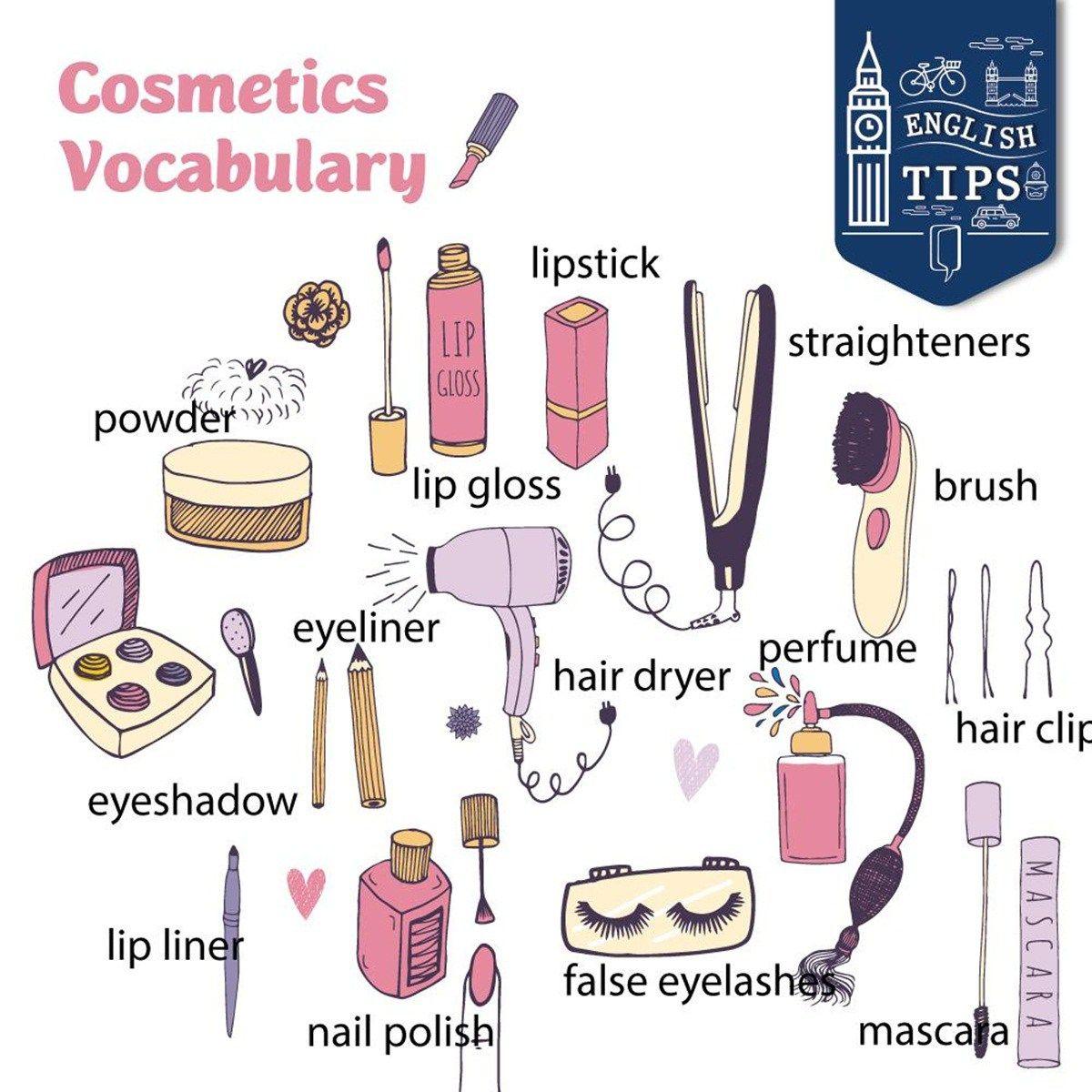 Vocabulary Cosmetics