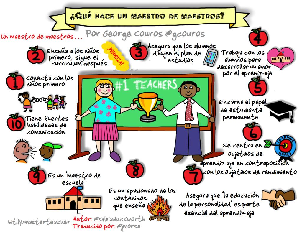 Qué hace un maestro / una maestra?   Pedagogía, metodologías ...