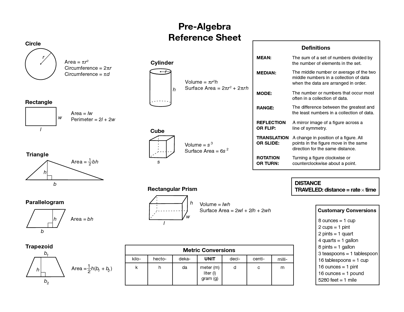 Pre Algebra Reference Sheet   Pre algebra worksheets [ 1275 x 1650 Pixel ]