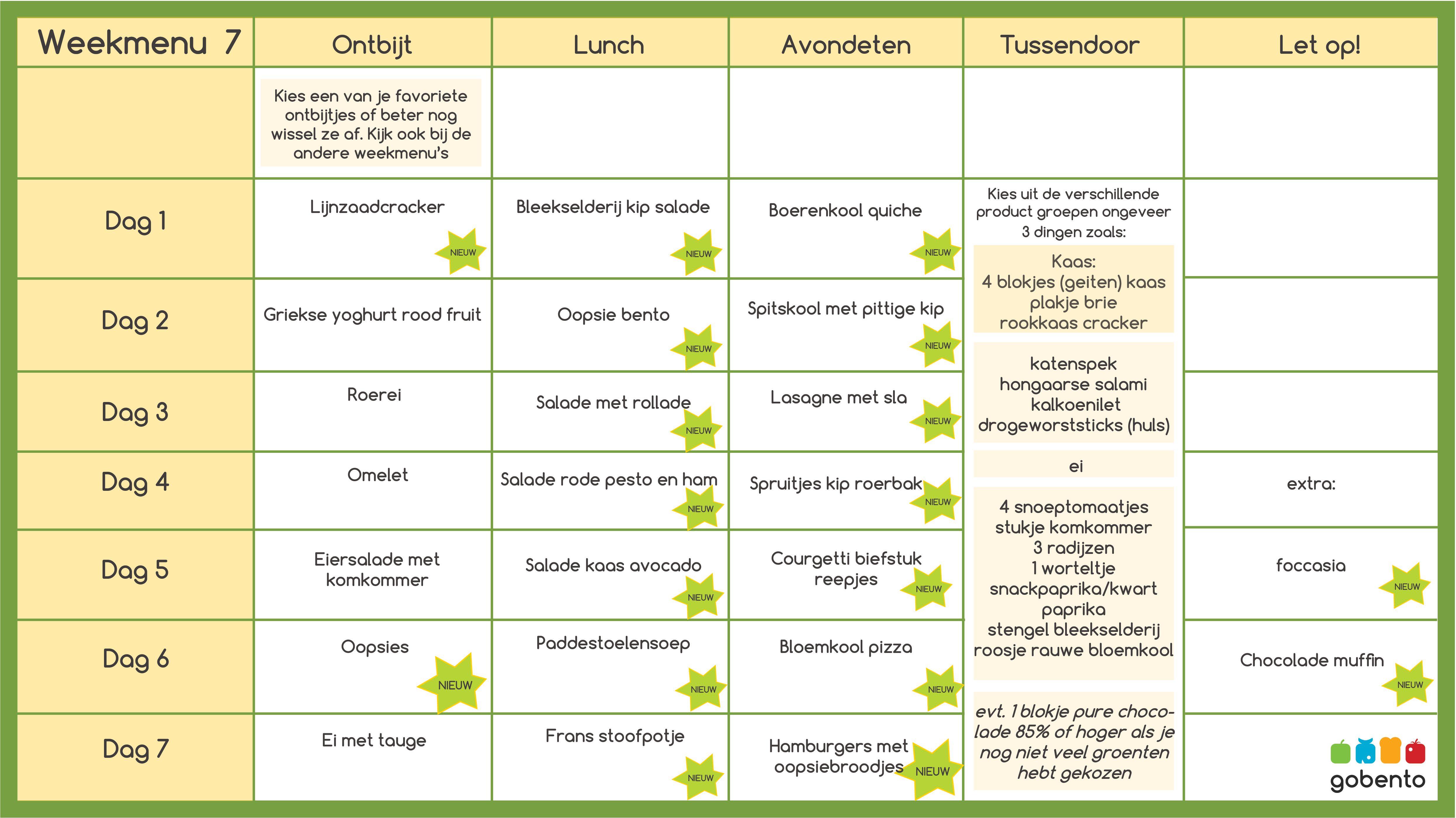 koolhydraatarm dieet weekmenu gobento