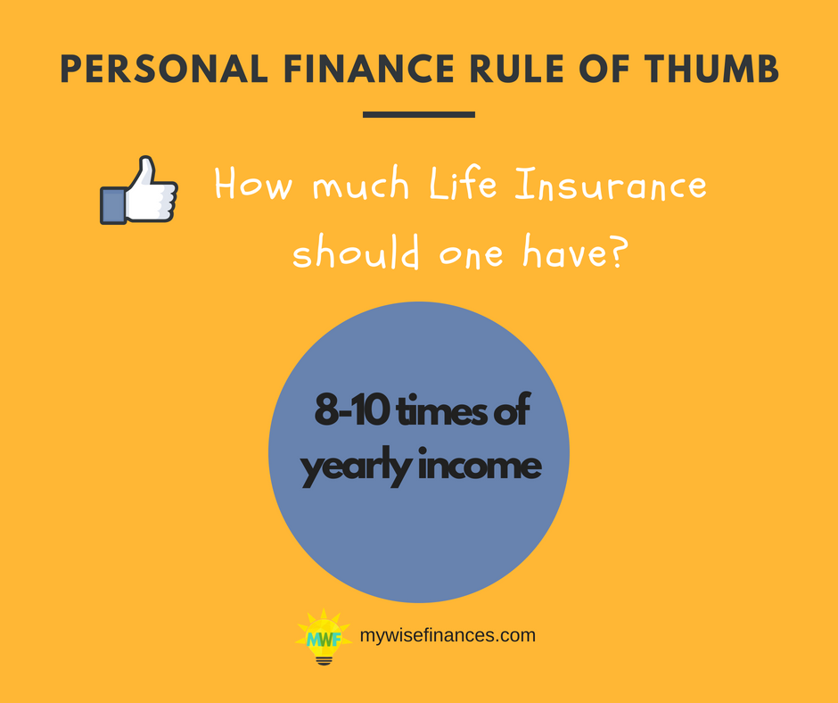 Rule Of Thumb 1 Your Life Insurance Coverage Should Be 8 10 X