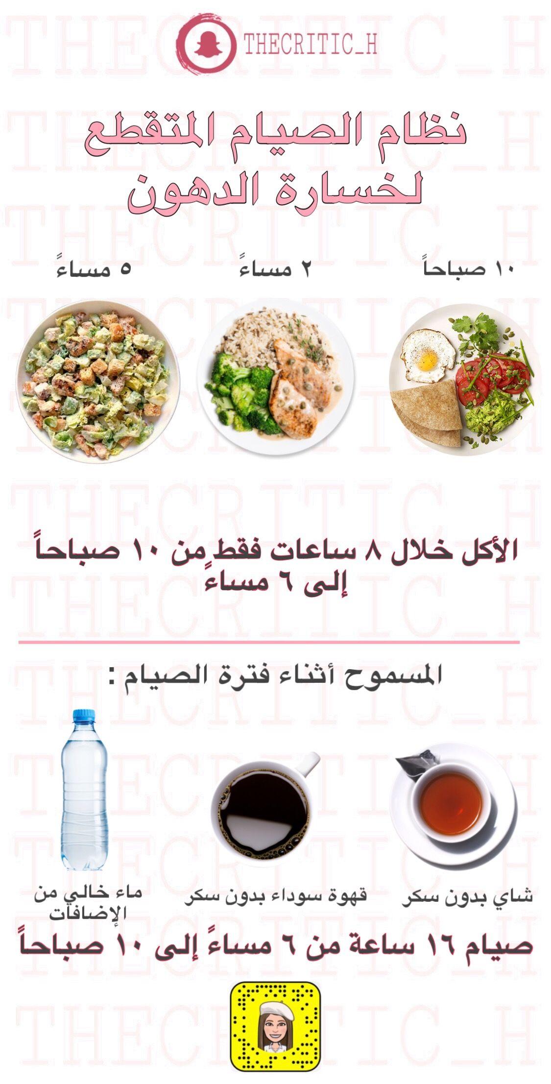 نظام الصيام المتقطع لخسارة الدهون Health Fitness Food Health Fitness Nutrition Health Facts Food