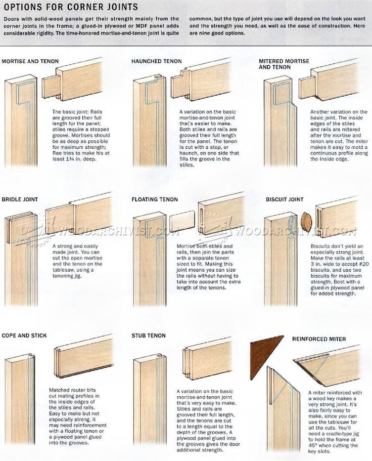 Pin by architecture doing place on timber detailing for 15 panel solid wood door