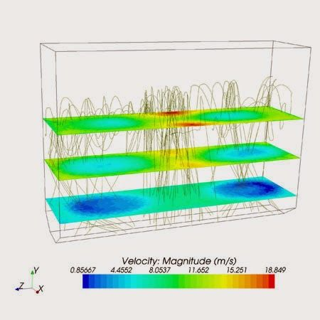 Automotive Cfd Consulting Services Cfd Outsourcing Is A Leading