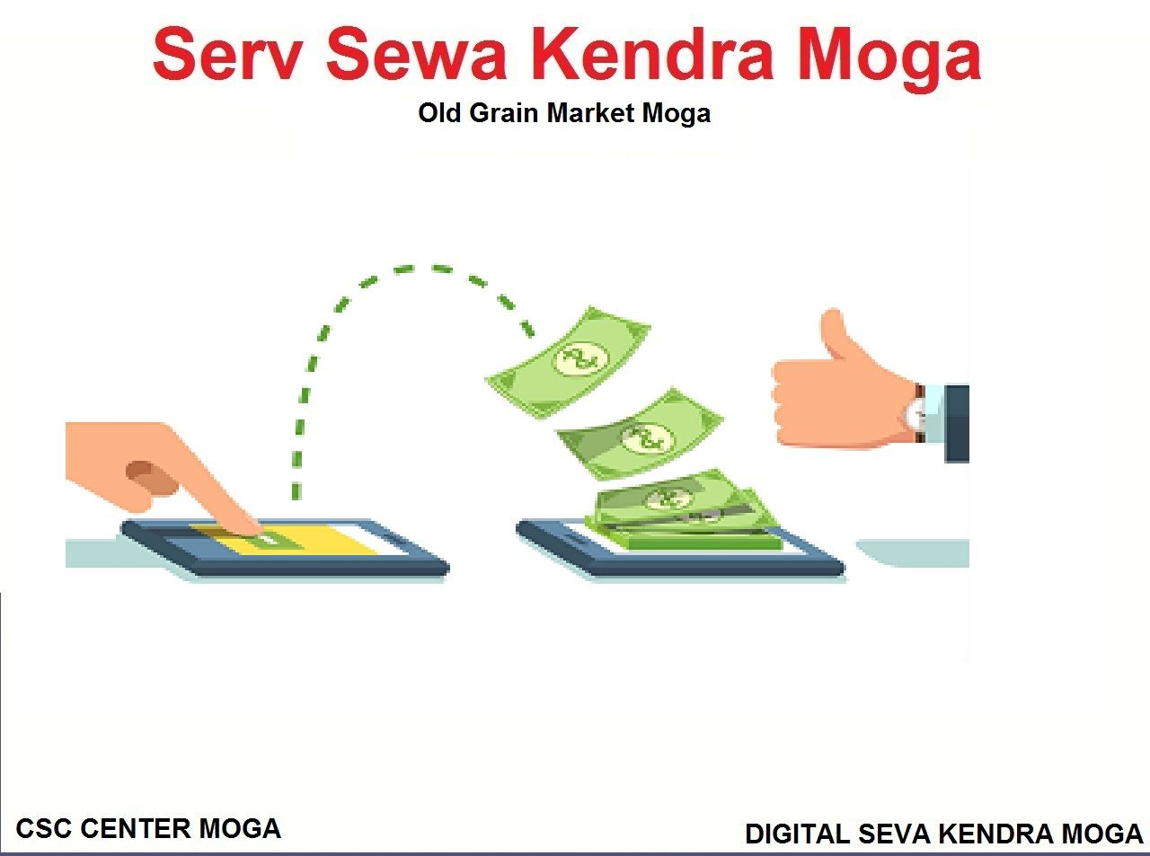 Money Transfer Service Send Money To Any Bank Account In India Without Aadhaar Money Transfer In Moga Serv Sewa Kendra Moga O In 2020 Moga Voter Card Money Transfer