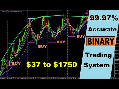 Best mma indicators for 1 minute binary trading