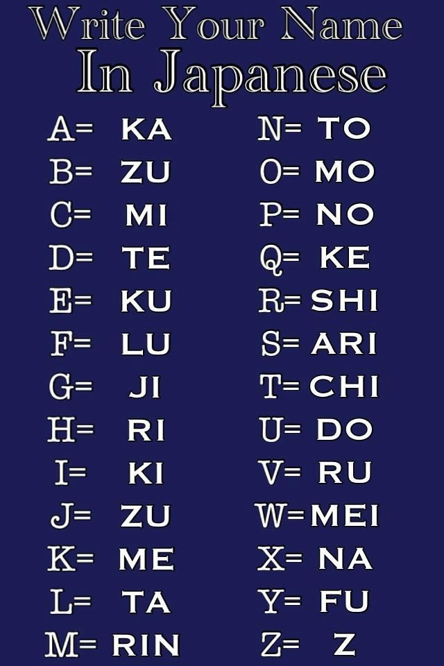 Pin By Veronica Pacella On Sayings Learn Japanese Words Sign Language Alphabet Japanese Words