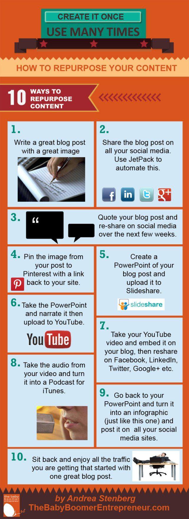 10 ways to repurpose content #infografia #infographic #ContentMarketing