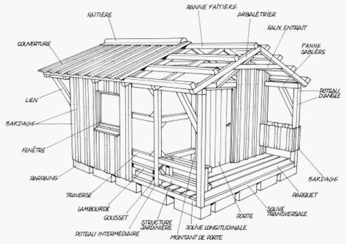 plan de panneaux ossature bois Desenhos de Detalhamentos