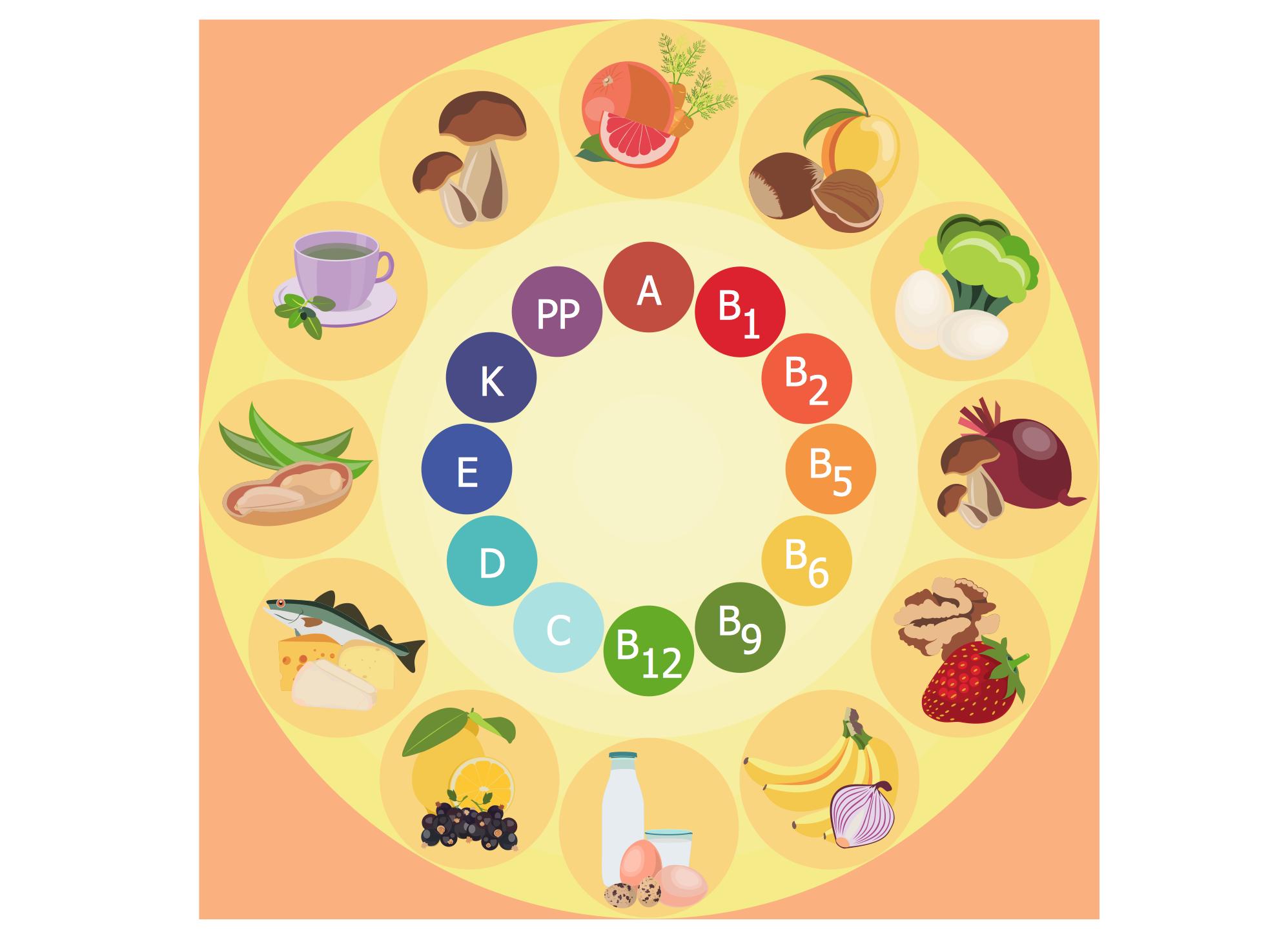 Health Food Vitamins
