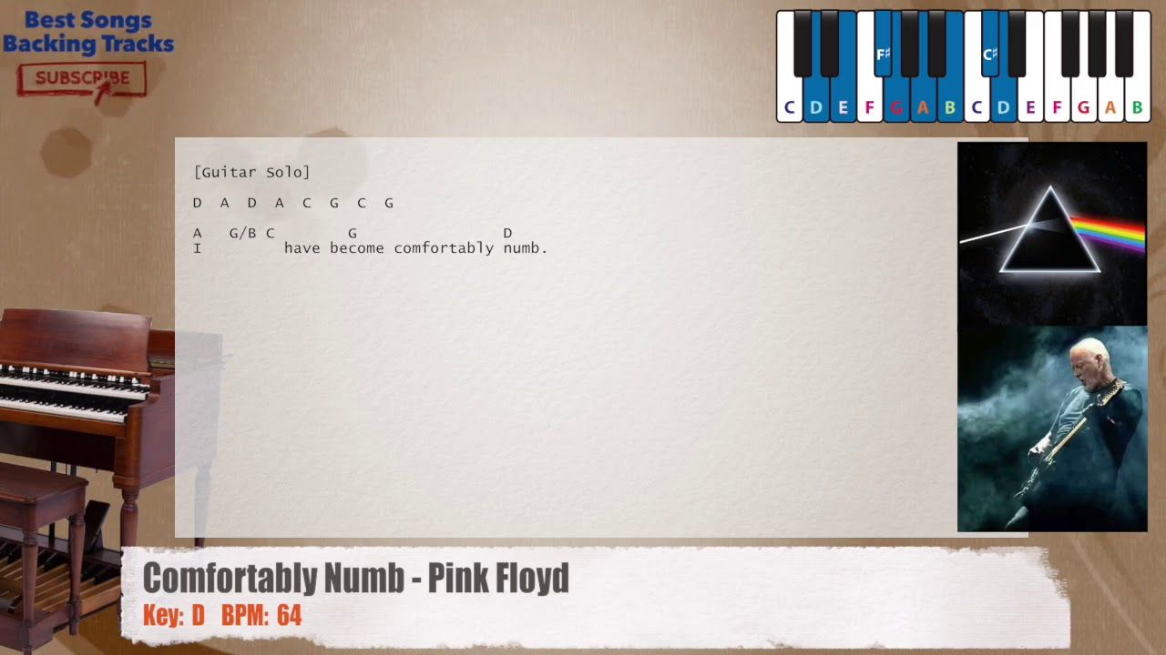 Comfortably Numb Pink Floyd Piano Backing Track With Chords And