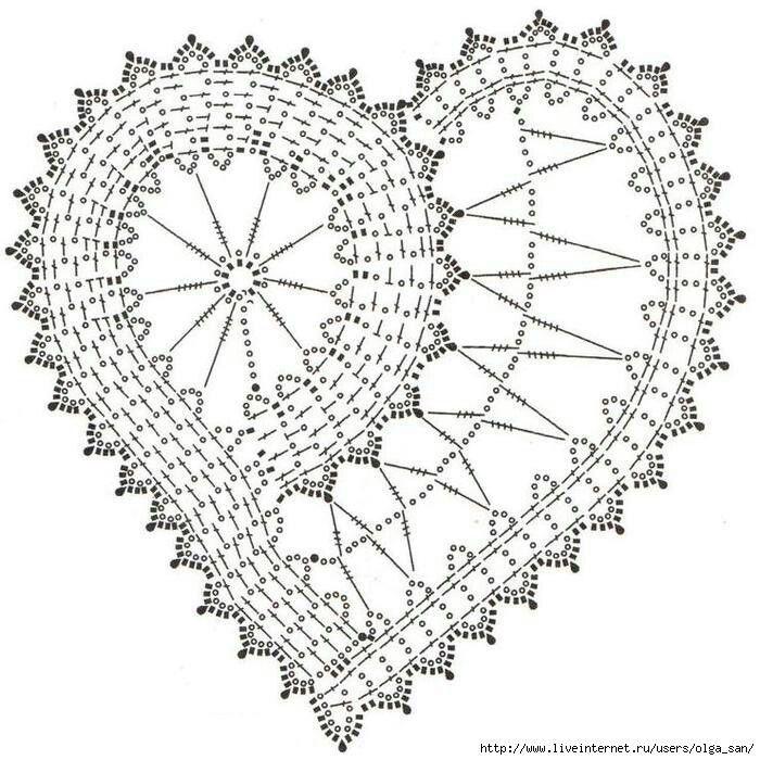 Crochet heart virkataan pinterest renda gr ficos e for Merletti uncinetto schemi