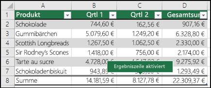 Excel Tabelle Mit Aktivierter Ergebniszeile Tabelle Lernen Tipps Und Tricks