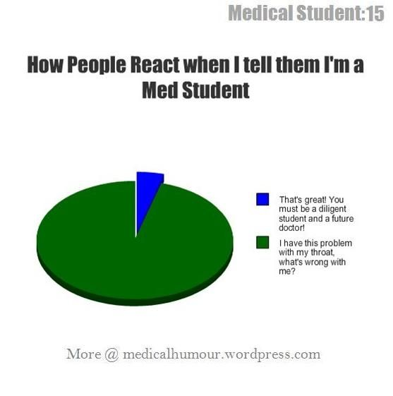 Image Result For Medical Student Humour