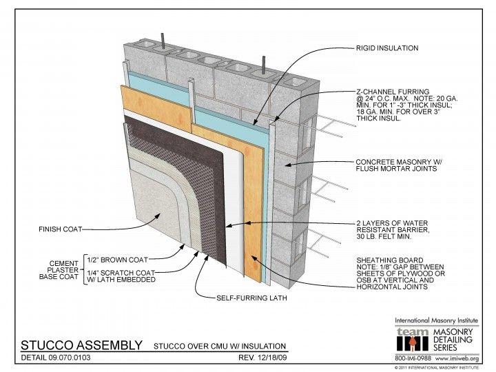 09 070 0103 Sistemas Constructivos Como Construir Una Casa Detalles Constructivos