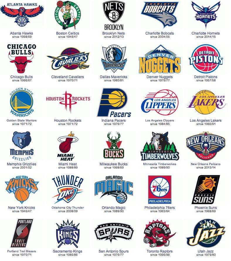 NBA Team Logos Nba, Nba basketball teams, Nba teams