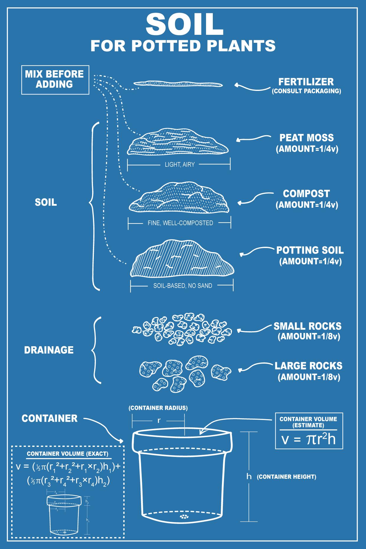seasonal produce infographic - Google Search | design | Pinterest ...