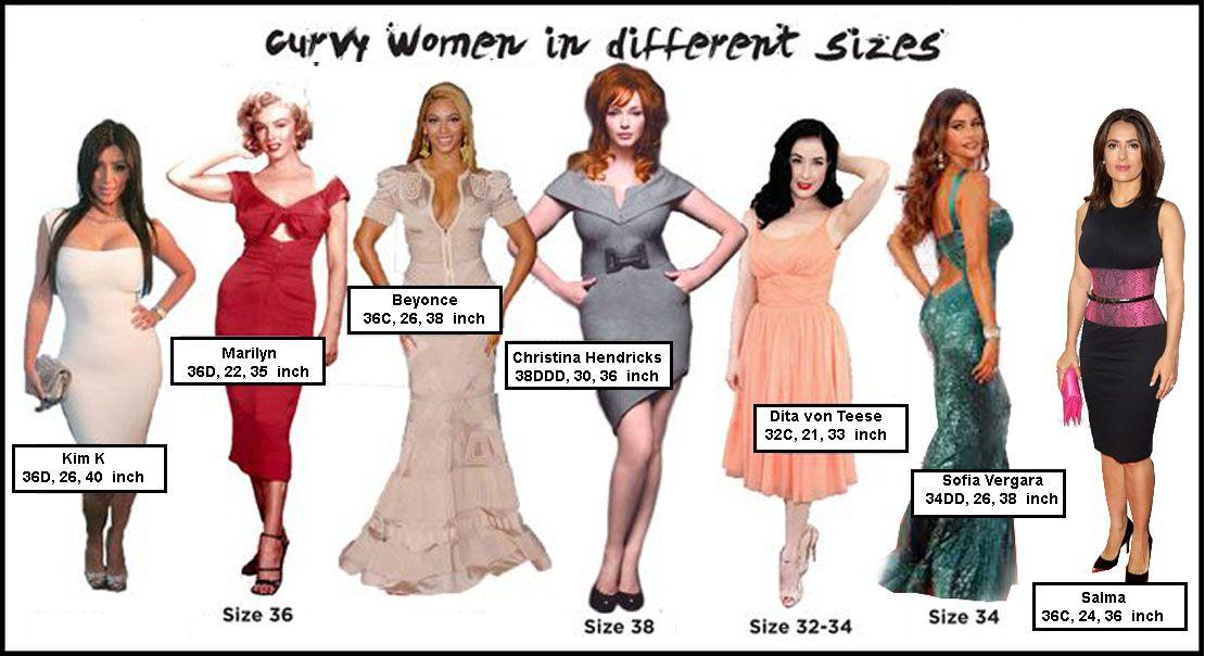 0bf7b9dd2b Celebrity Hourglass sizes (US) Size 32   Size 10 (AU) Size 34   Size 12  (AU) Size 36   Size 14 (AU)