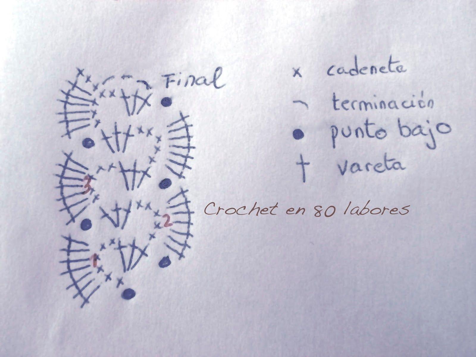 Resultado de imagen de patrones diademas crochet | crochet ...