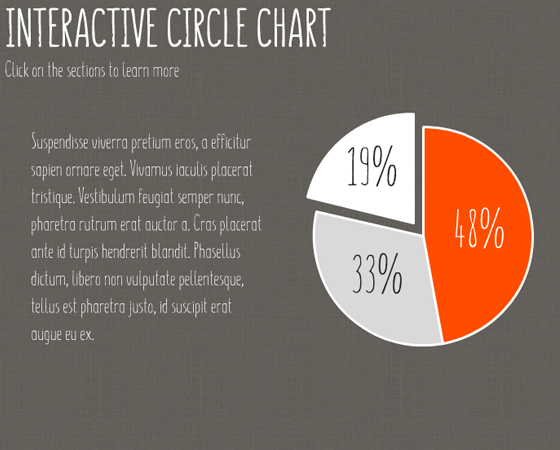 Free Powerpoint Template Interactive Circle Chart  Free