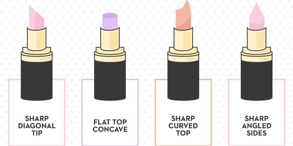 What Your Lipstick Tip Shape Says About Your Personality - Lipstick Tip Shapes
