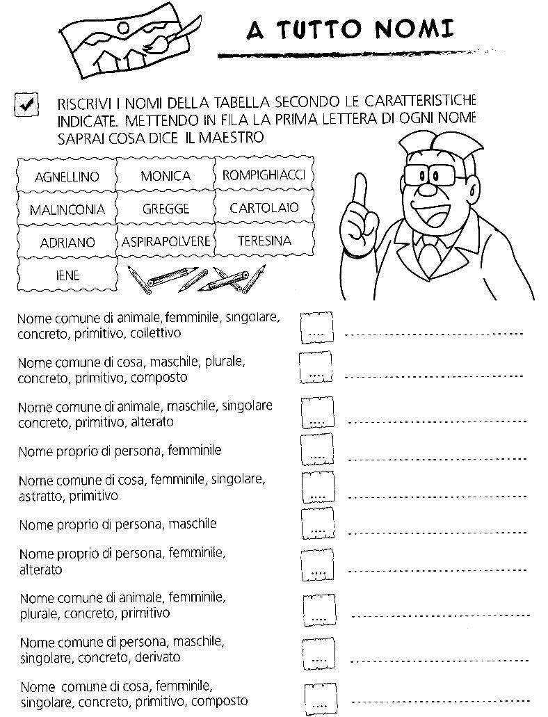 Pin de maestra cri en italiano pinterest morfologia for Parole con sci e sce per bambini