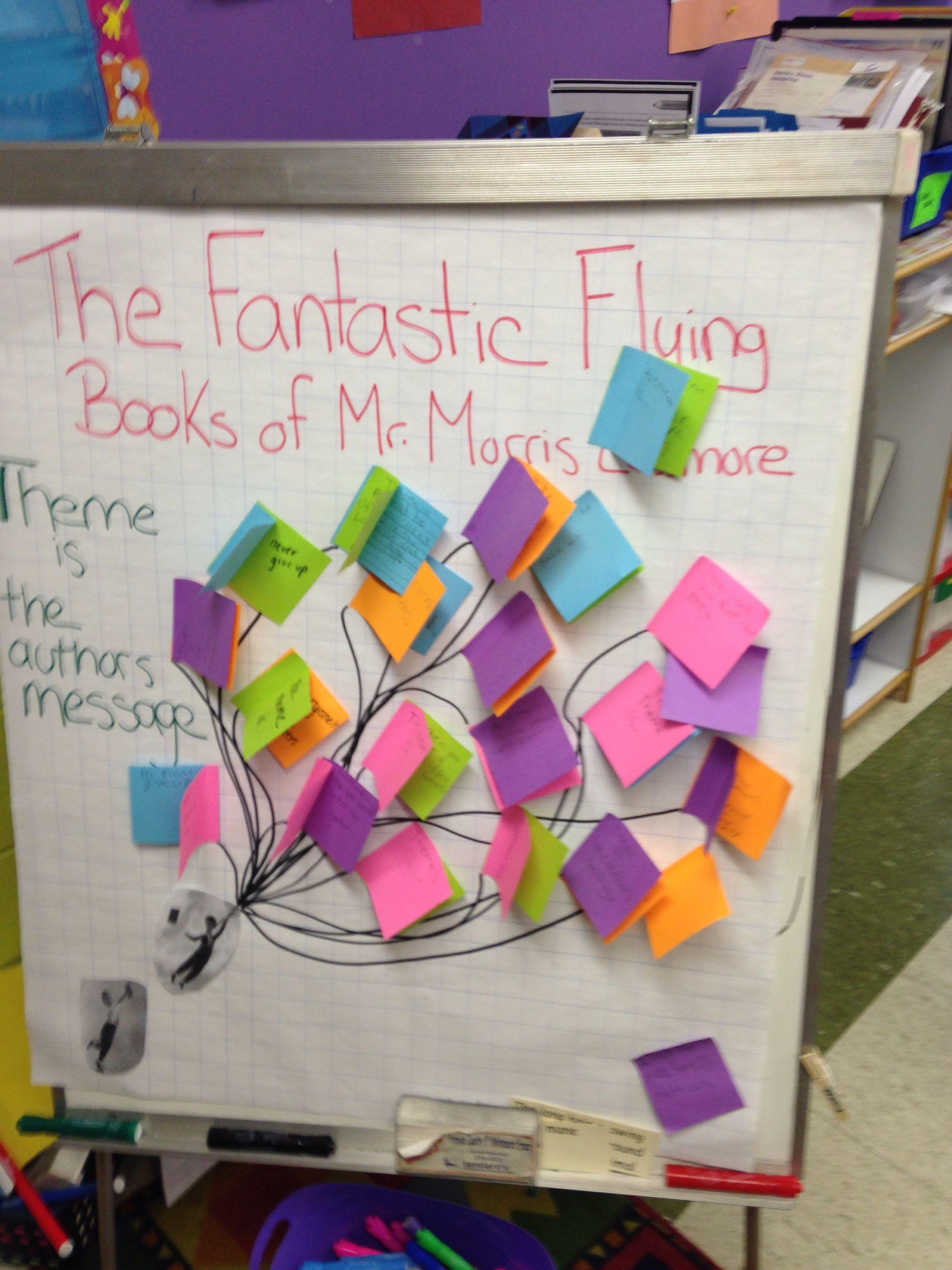 fantastic flying books of mr morris lessmore theme activity