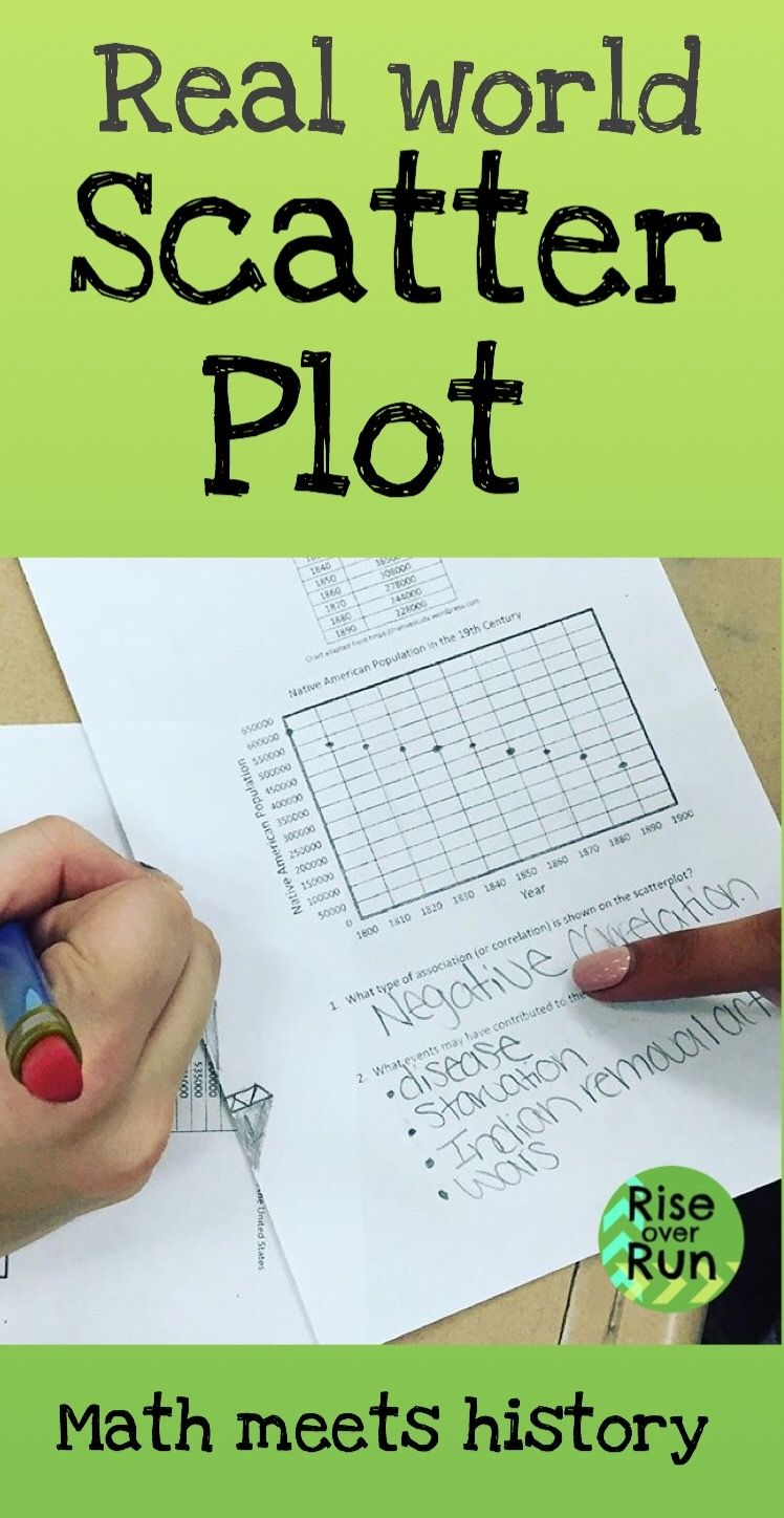 hight resolution of Scatter plot practice worksheet for 8th grade math or algebra I common  core. Plot points and analyze correction…   Scatter plot
