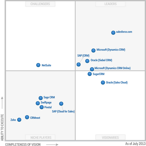 Media Products Expiration Page Microsoft Dynamics Crm Crm Microsoft Dynamics