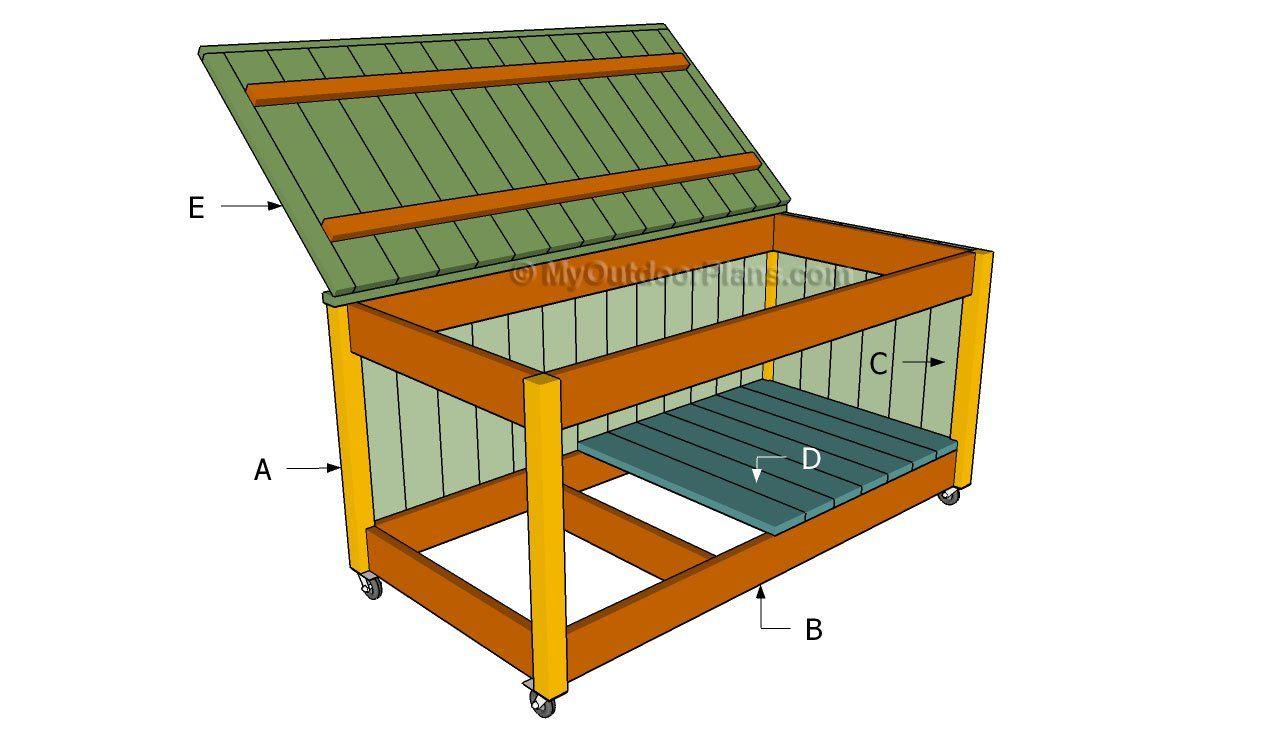 Building a toy box toy box plans diy toy box plans