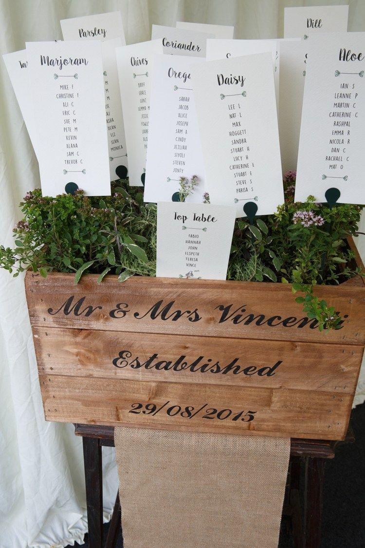 Travel Inspired Garden Party Farm Marquee Wedding – Herb Garden Table Plans