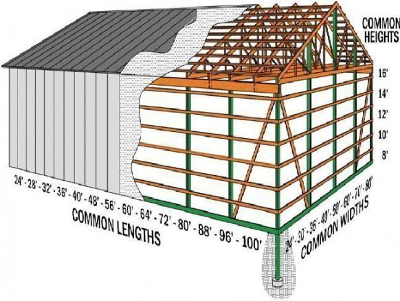 how to build a pole barn garage #buildashedkit #howtobuildashed #polebarngarage how to build a pole barn garage #buildashedkit #howtobuildashed #polebarndesigns how to build a pole barn garage #buildashedkit #howtobuildashed #polebarngarage how to build a pole barn garage #buildashedkit #howtobuildashed #polebarnhouses how to build a pole barn garage #buildashedkit #howtobuildashed #polebarngarage how to build a pole barn garage #buildashedkit #howtobuildashed #polebarndesigns how to build a pol #polebarnhouses