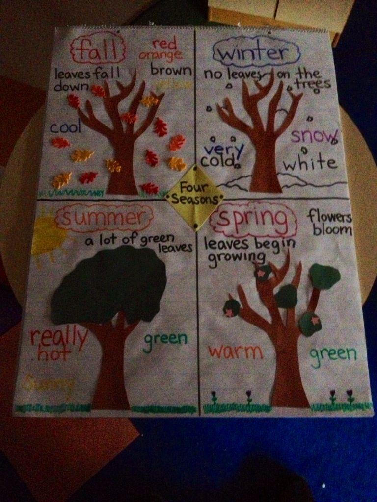 Our Classroom Seasons Chart... | Classroom Fun | Seasons ...