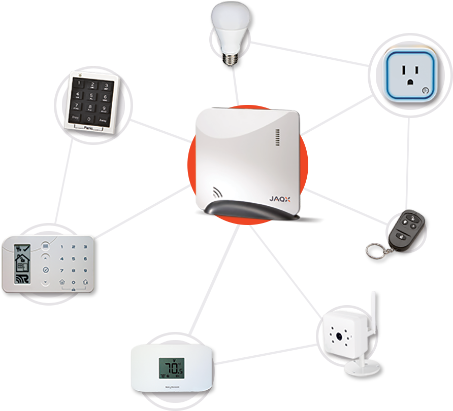 Jaqx Is Where The Smart Is Not Too Long Ago The Idea Of Controlling Your Home S Lighting Therm Diy Home Security Wireless Home Security Home Security Systems