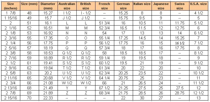 Ring Size Chart Inches Cm Mm Australian