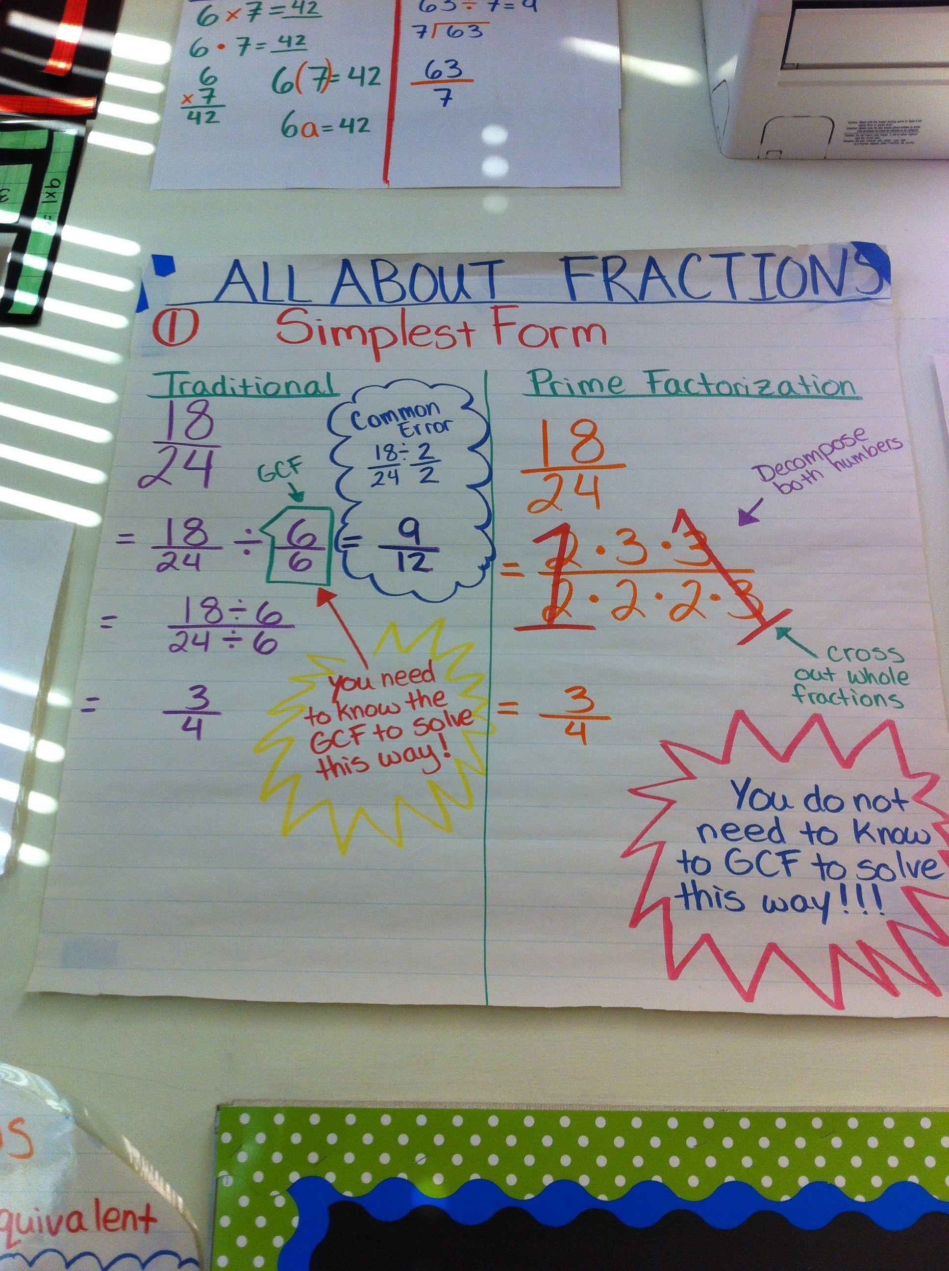 Simplest Form Solver Ten Secrets About Simplest Form