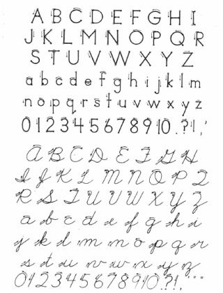 Northern Territory Modern Cursive style (NT) | Cursive and running ...