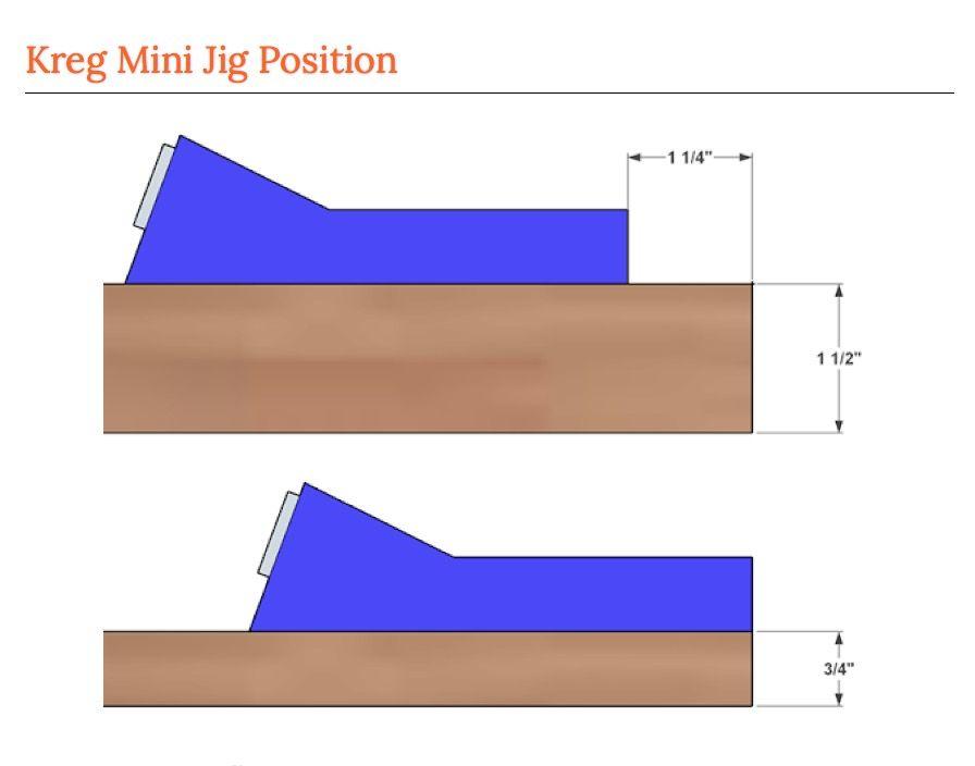 Kreg-Mini Cheat Sheet: Settings and screw sizes for the Kreg