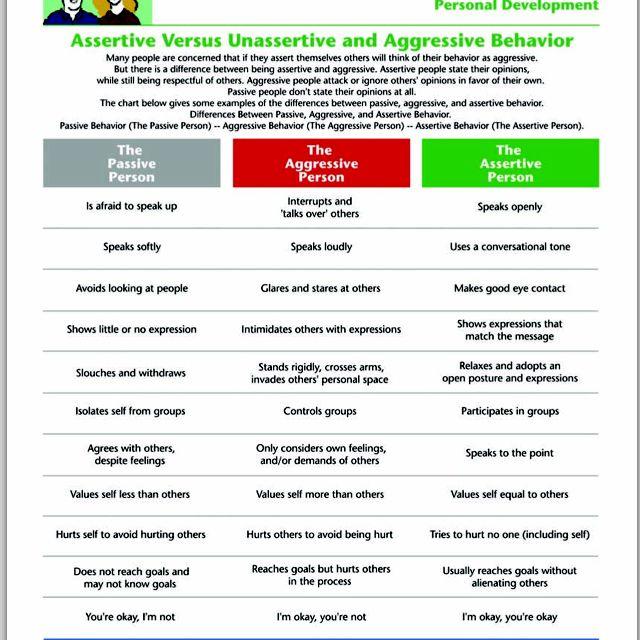 Assertive  vs Aggressive  who are you? | Assertiveness | Pinterest