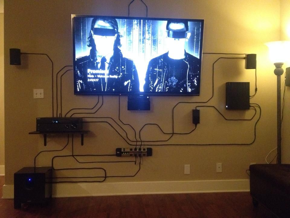 XBOX One Wall Mount | Game rooms, Room and Cable management