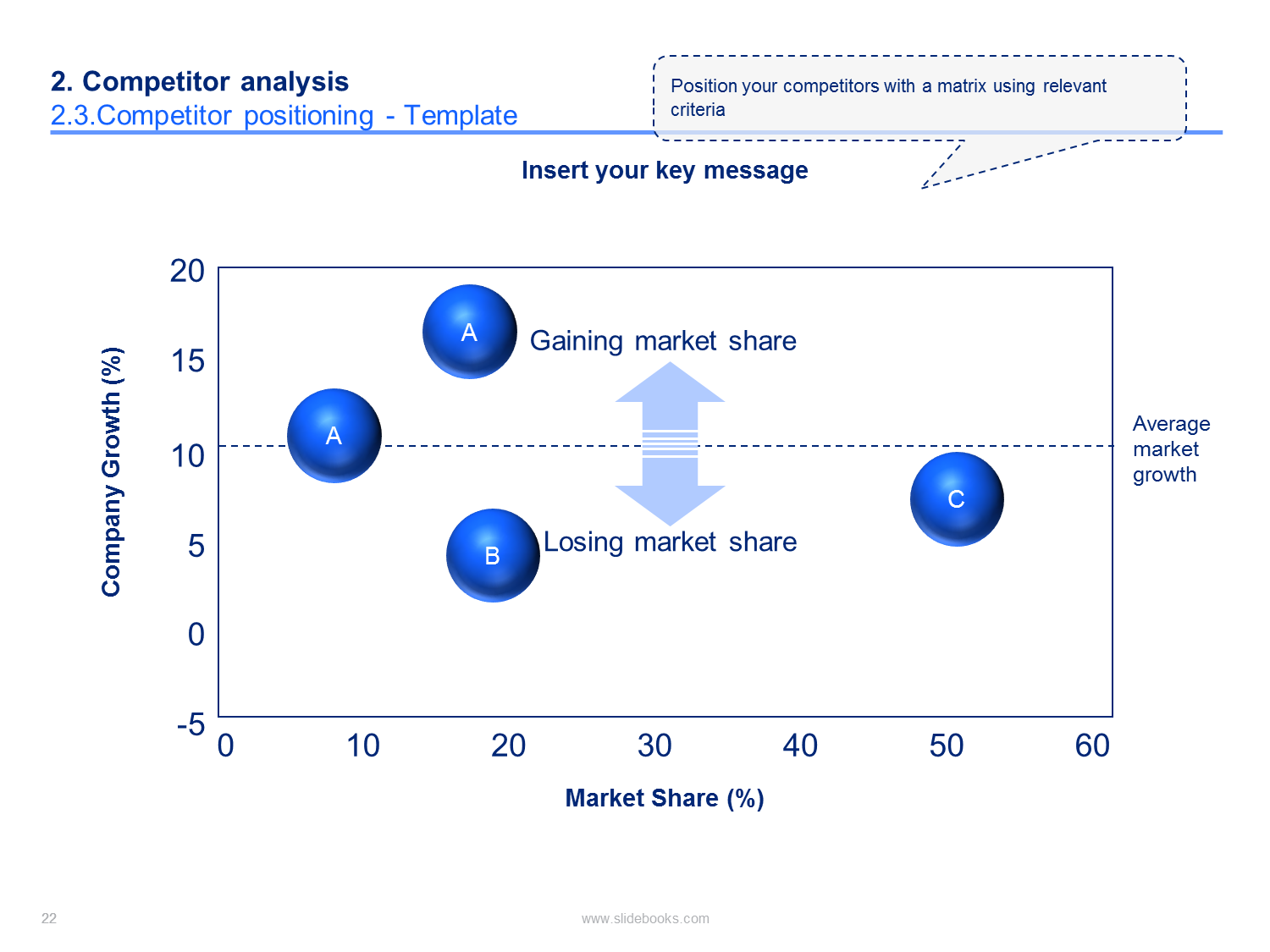 Market & Competitor Analysis Template Competitor