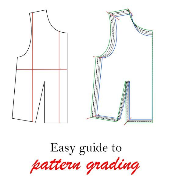Easy Guide To Grading 2 Methods For Resizing A Sewing Pattern Sewing Techniques Easy Sewing Pattern Grading