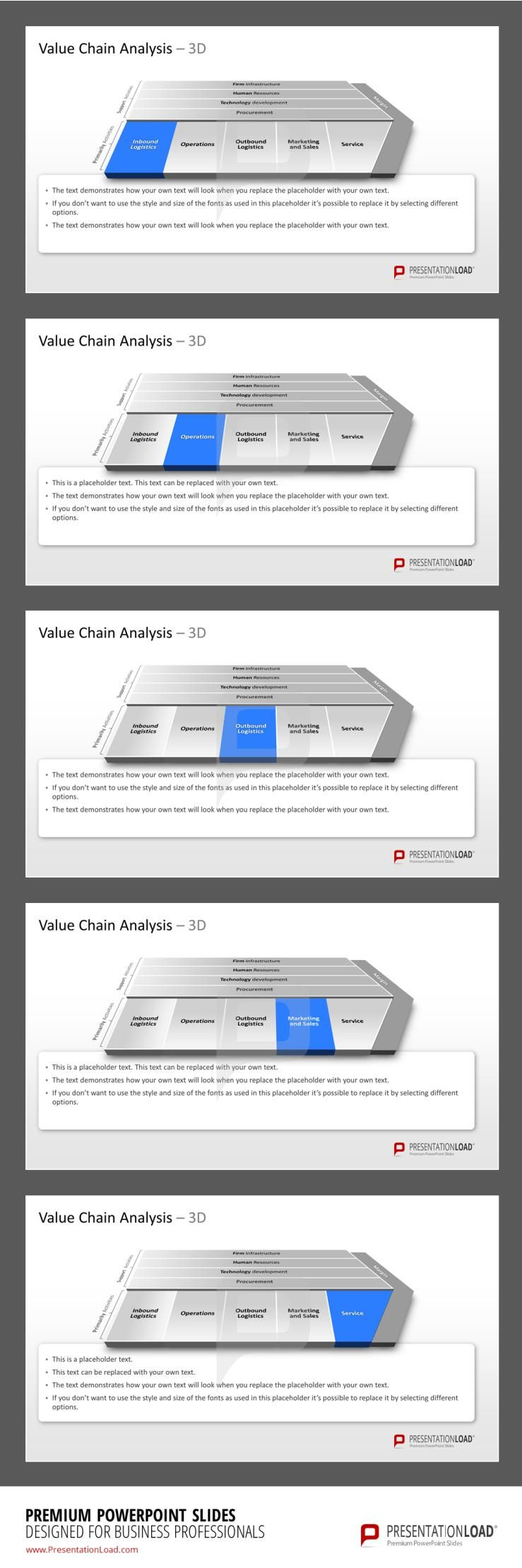 focus on the 5 primary activities of a value chain analysis, Modern powerpoint